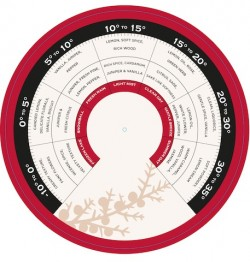 Beefeater BR Tasting Wheel